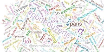Es #PorteOuverte. Foto:vía Twitter