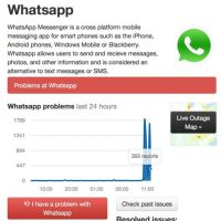 WhatsApp presenta inconvenientes a nivel mundial. Foto:cía downdetector.com/status/whatsapp