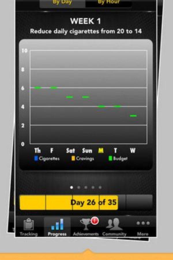 Disponible para iOS y Android. Foto:Demand Media, Inc.