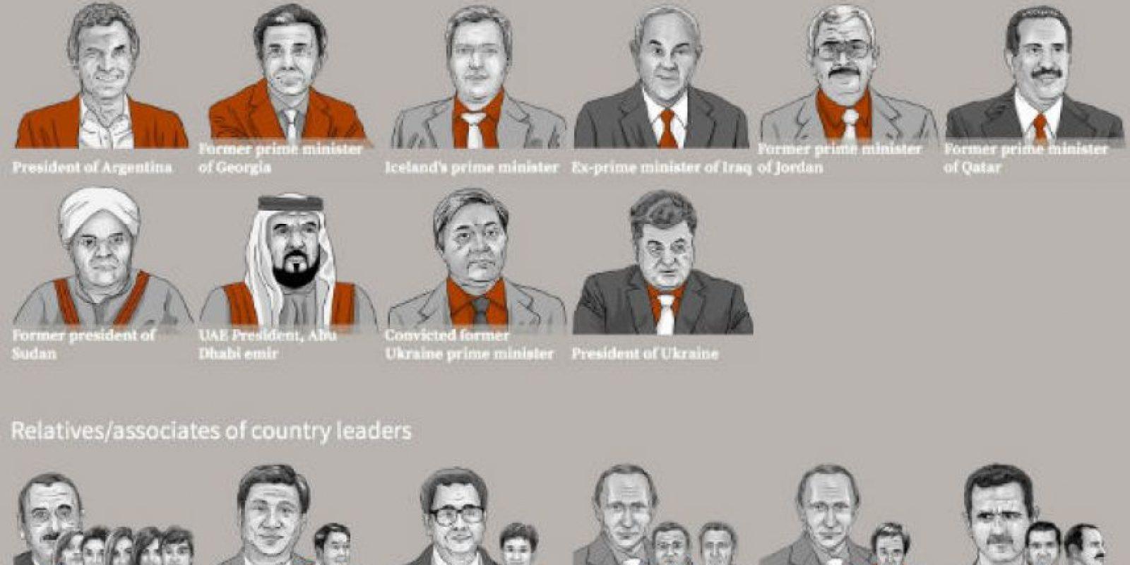 Panama Papers Foto:panamapapers.icij.org