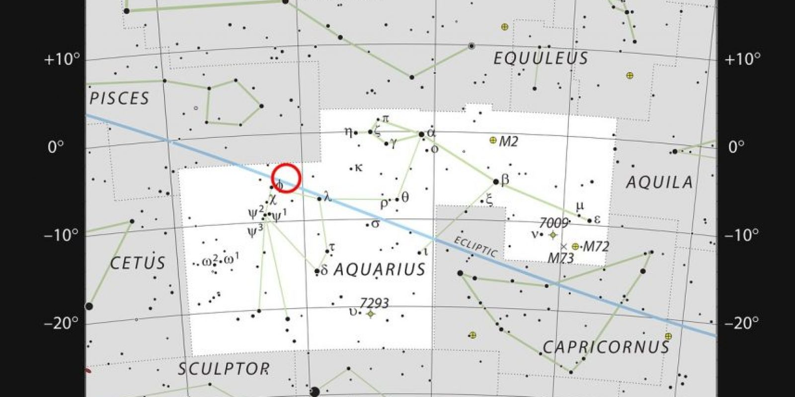 La ubicación de los planetas. Foto:Universidad de Lieja