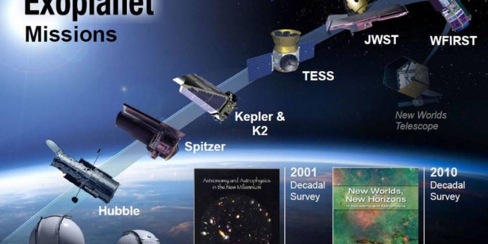 La misión Kepler fue lanzada el 9 de marzo de 2009 Foto:NASA