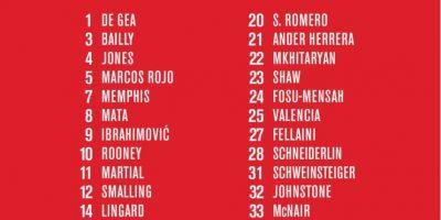 Manchester United dio a conocer sus dorsales para la próxima temporada y el seis quedó disponible Foto:Captura de pantalla