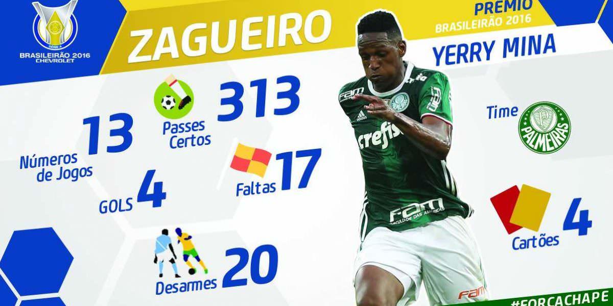 Yerry Mina, el mejor defensa del Brasileirao, ¿se queda o se va?