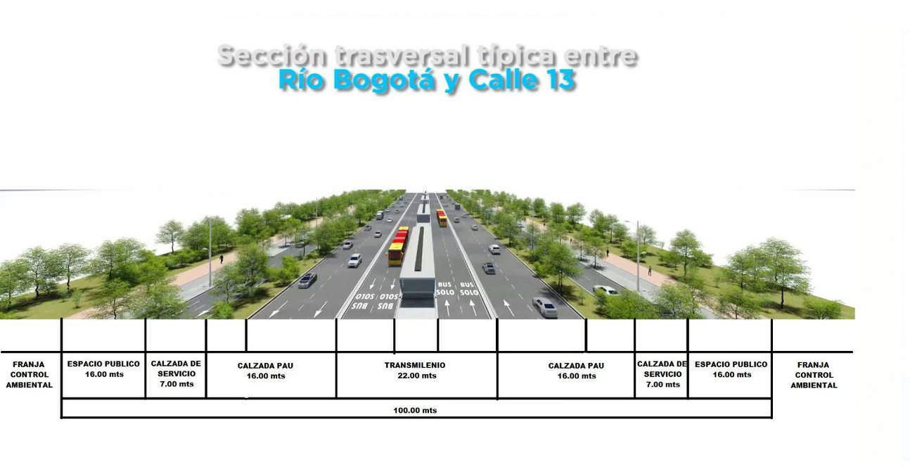 Contrucción de la ALO Bogotá