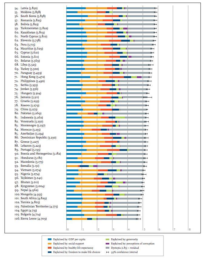 Países más felices del mundo