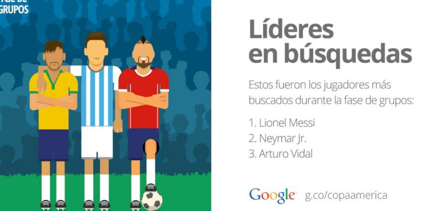 Los jugadores: Foto:Google
