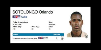 """Ellos son los remeros cubanos que """"desaparecieron"""" Foto:Vía toronto2015.org"""