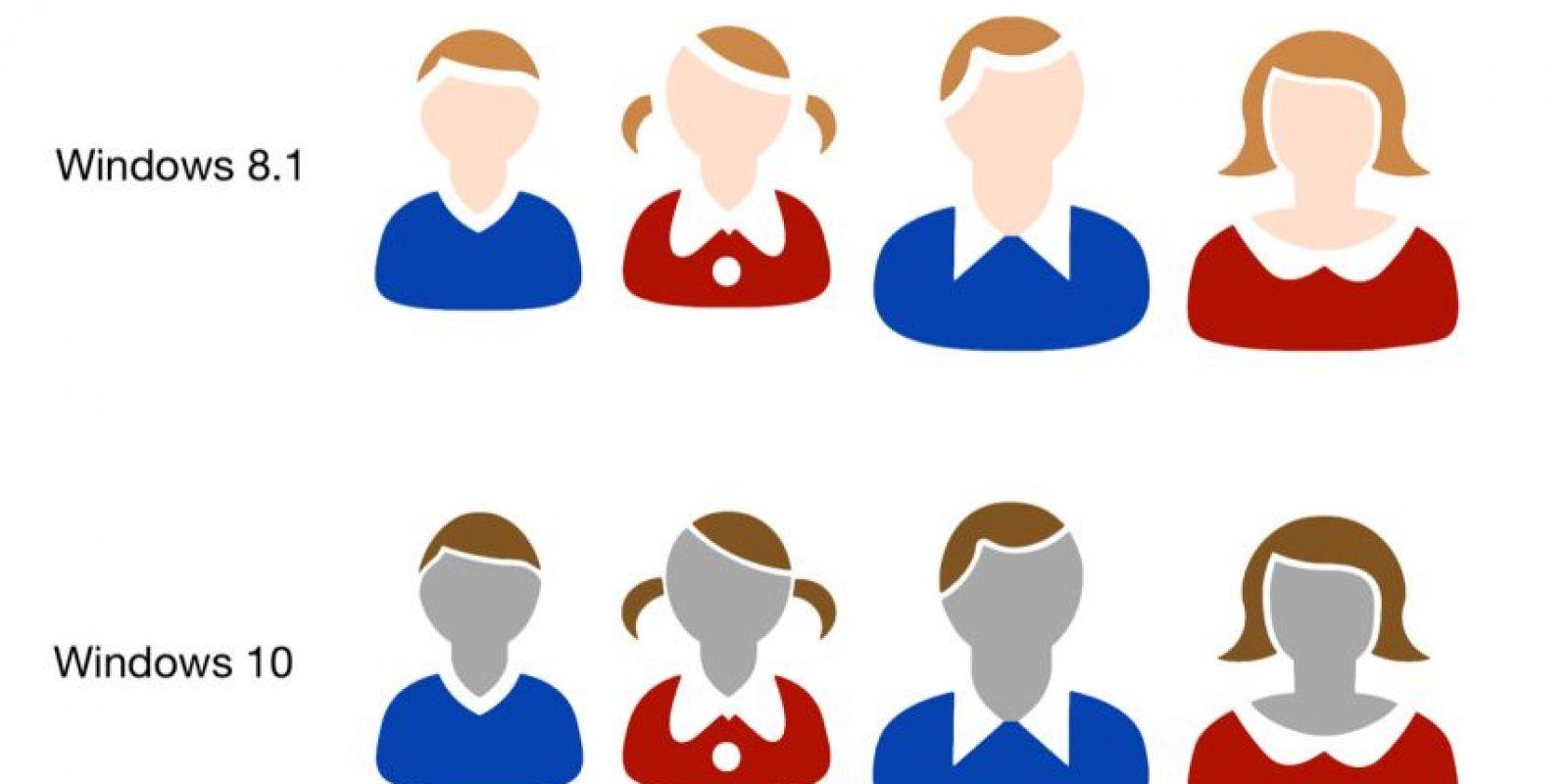 Por lo que los emoticones predeterminados serán de este color y no de rosa claro como en Windows 8 Foto:Emojipedia