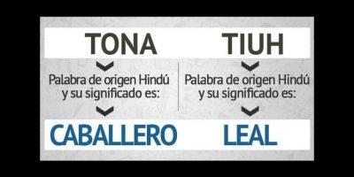 """Si probamos con un nombre menos común, como """"Tonatiuh"""", este es el resultado. Aunque la palabra tiene origen nahuatl, no hindú. Foto:eWikin.com"""