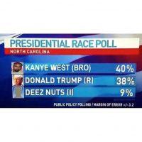 """Incluso se difundió una encuesta en la que derrota por dos puntos a Trump. En tercer lugar se encuentra el candidato independiente falso """"deez nuts"""" Foto:Instagram.com/explore/tags/kanyewest"""