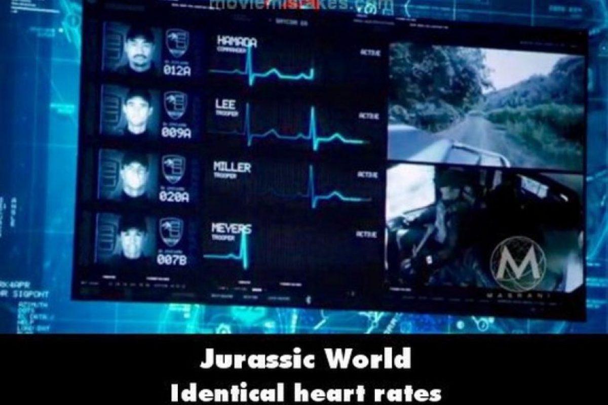 """7. Mientras visualizan al equipo paramilitar que pretende capturar al """"Indominus Rex"""", la pantalla está equipada para medir el ritmo cardiaco de los hombres. El equipo de efectos especiales no se dio cuenta que todos tenían el mismo ritmo. Foto:Movie Mistakes"""