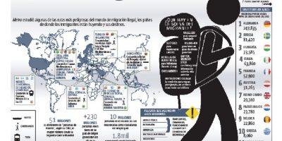 Miedo lleva a migrantes a asumir  los riesgos