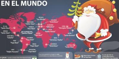 Así llaman a Santa Claus en el Mundo