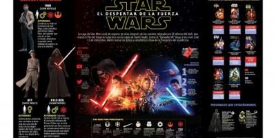 Nuevos personajes en la película Star Wars