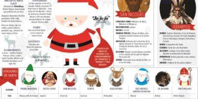 Santa Claus: Alrededor del Mundo