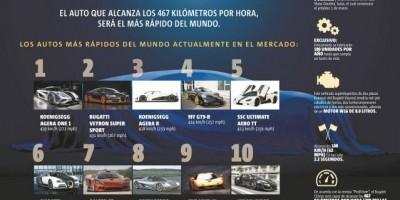 Bugatti Chiron: Los autos más rápidos del mundo en el mercado