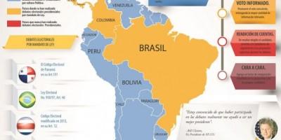 ANJE: RD es el único país latino que no hace debate presidencial