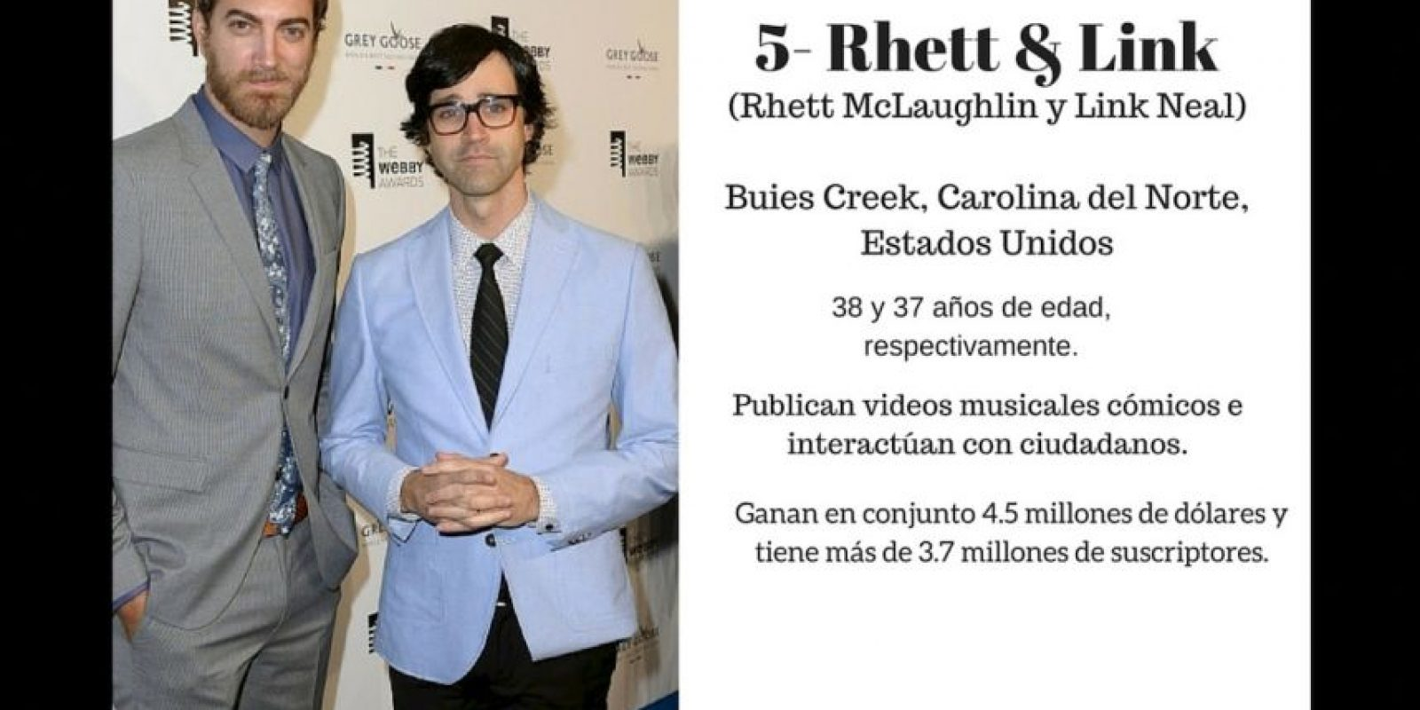 5- Rhett & Link: 4.5 millones de dólares. Foto:Especial / Getty Images