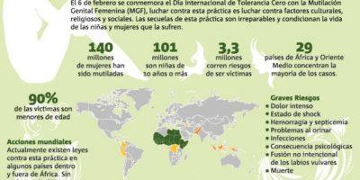 Más de 100 millones de niñas, víctimas de mutilación genital