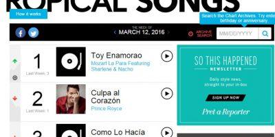 """Mozart La Para llega a la cima de Billboard con el tema """"Toy Enamorao"""""""