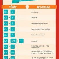 Para Word y Excel. Foto: Conosco