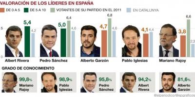 España tendrá nuevas elecciones tras fracaso en las negociaciones