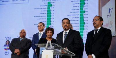 Danilo sigue sólido en cada boletín de la Junta