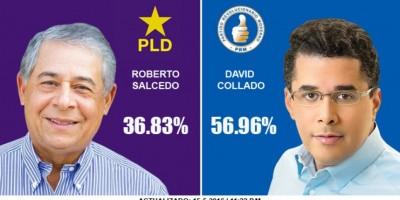 David Collado aventaja a Roberto Salcedo por la Alcaldía del Distrito Nacional, según la JCE