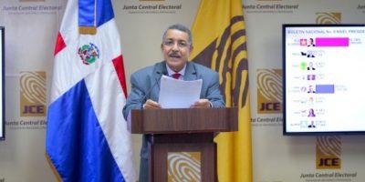 El presidente Medina suma el 61,74 % de los votos, dice la JCE en boletín 9