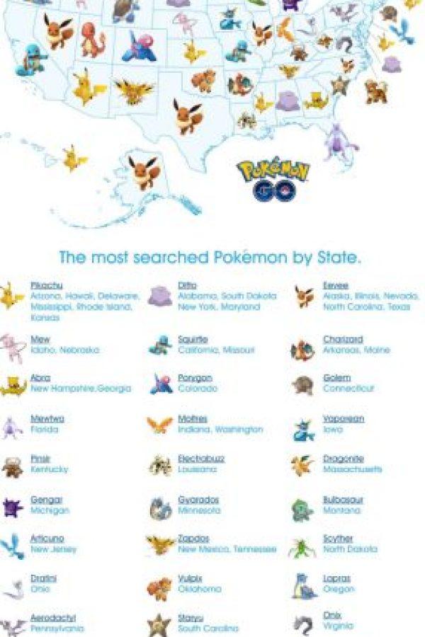En Estados Unidos ya existen estadísticas que permiten saber qué Pokémon están apareciendo según los estados de este país. Foto:Twitter/Pokémon Go