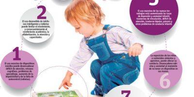 Ventajas y desventajas de una infancia con uso de tecnologías