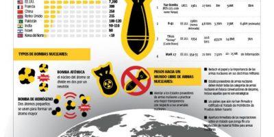 Infografía: Día contra los ensayos nucleares