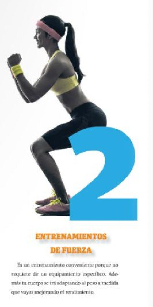 2- ENTRENAMIENTOS DE FUERZA Es un entrenamiento conveniente porque no requiere de un equipamiento específico. Además tu cuerpo se ira adaptando al peso a medida que vayas mejorando el rendimiento. Pose de la silla – Esta posición nos brinda ambas tendencias, un ejercicio de fuerza que se basa en su propio peso.