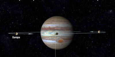 Los científicos descubrieron las plumas en la silueta de Júpiter Foto:NASA