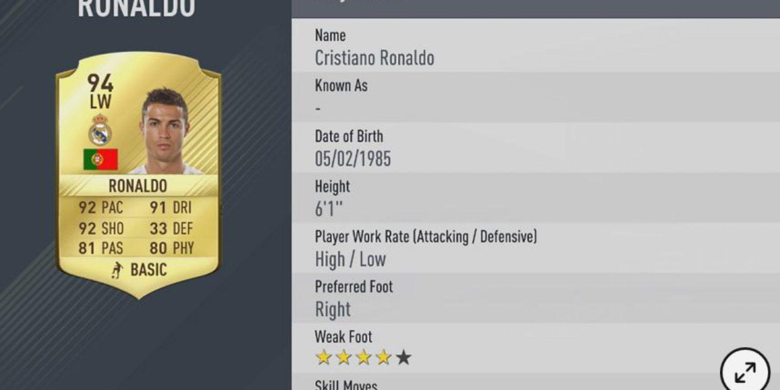 1.-Cristiano Ronaldo