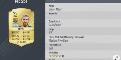 2.- Lionel Messi