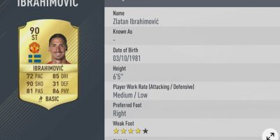7.- Zlatan Ibrahimovic