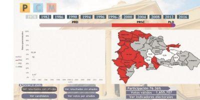Observatorio político lanza el primer mapa electoral interactivo RD