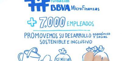 ONU reconoce los aportes de la Fundación BBVA en erradicar la pobreza en América Latina