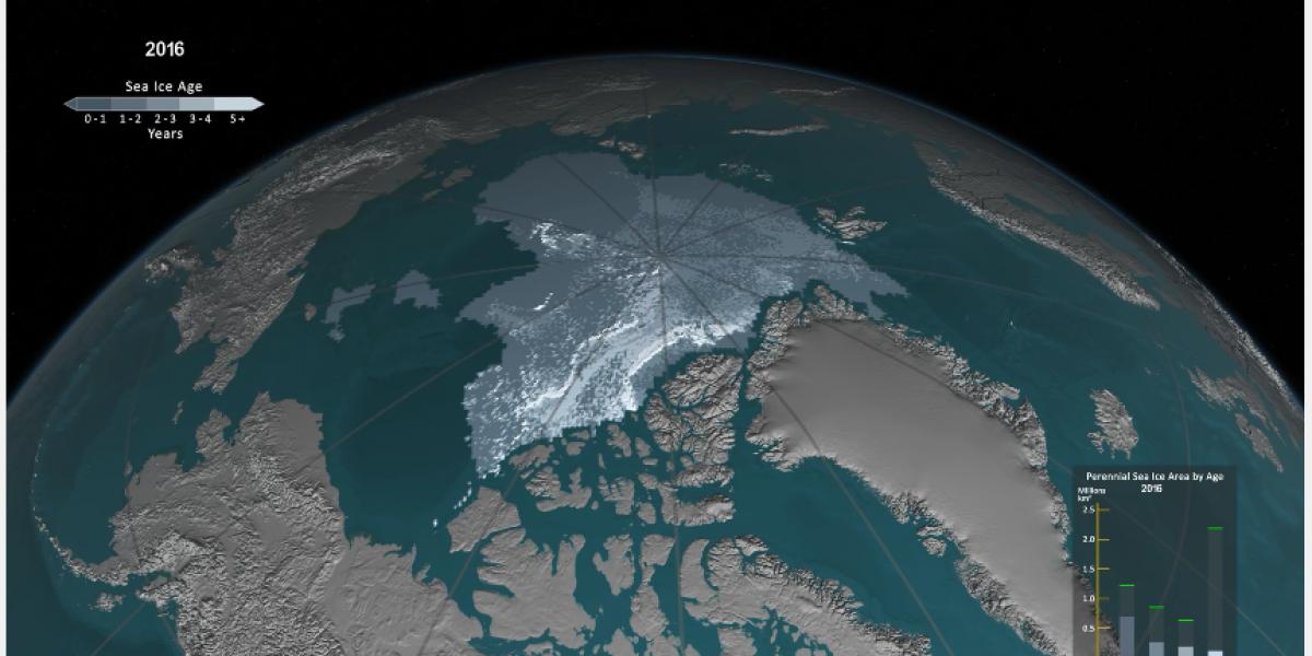 Video de la NASA muestra el deshielo del Ártico
