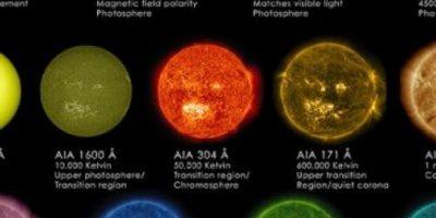 Mosaico de la Nasa muestra todos los colores del Sol