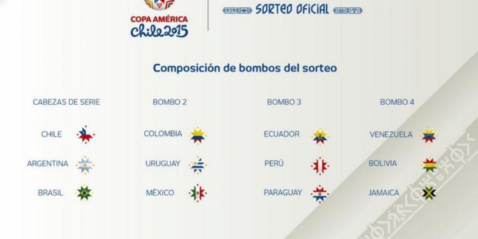 Los bombos para el sorteo. Foto:facebook.com/copaamerica