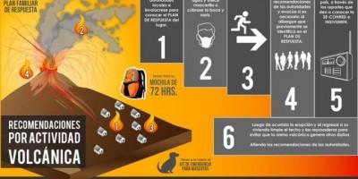 Volcán de Fuego incrementa su actividad