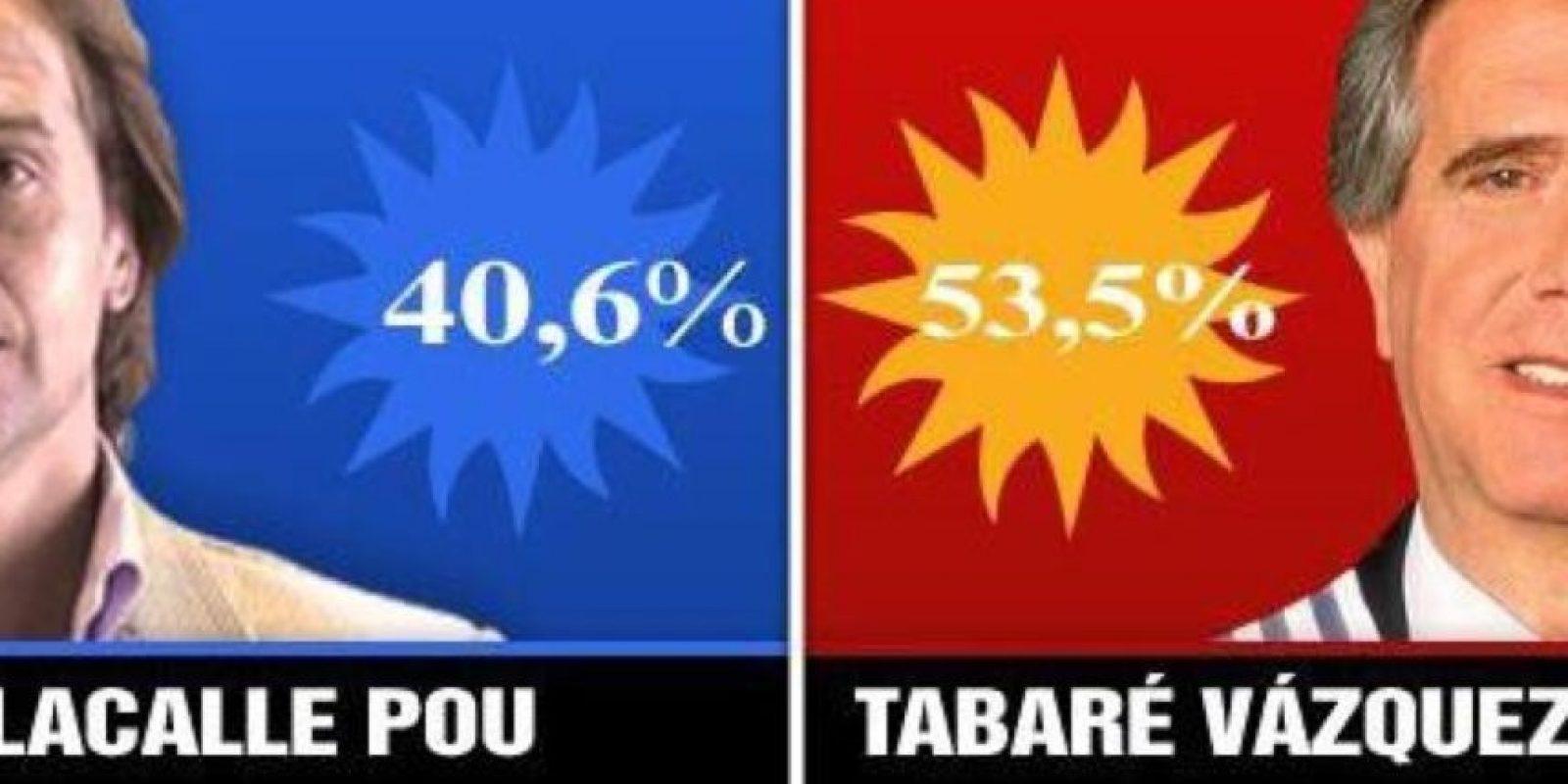 Vázquez ganó por una amplia mayoría Foto:Twitter
