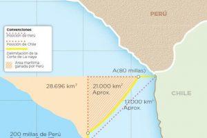 3. 27 de enero: La Corte Internacional de Justicia de La Haya da a conocer su fallo sobre la delimitación marítima entre Chile y Perú. Foto:Twitter
