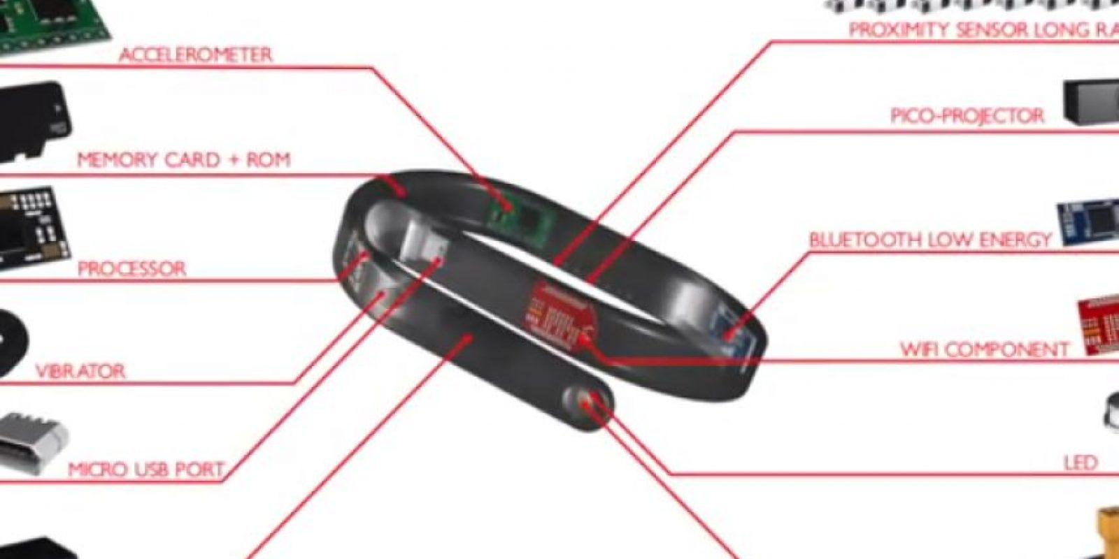 Estos son los componente del Cicret Bracelet Foto:www.cicret.com