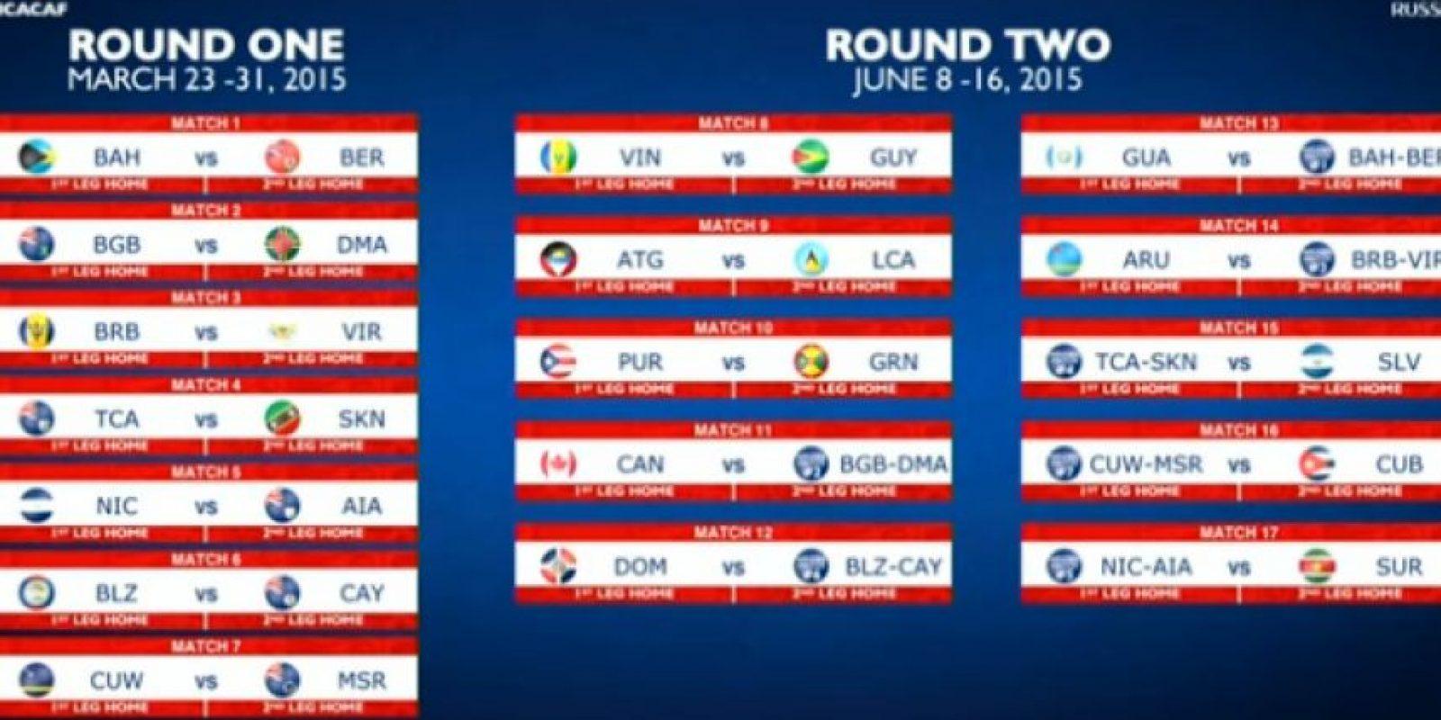 La bicolor sabrá el 31 de marzo cual de los dos equipos del caribe será su primer rival. Foto:Publinews
