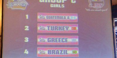 El Mundial Escolar de Futbol toma forma luego del sorteo de grupos