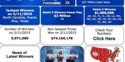Perdió su empleo, tiene cuatro hijos y ganó una fortuna en la lotería